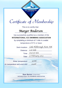 IISA Certificate