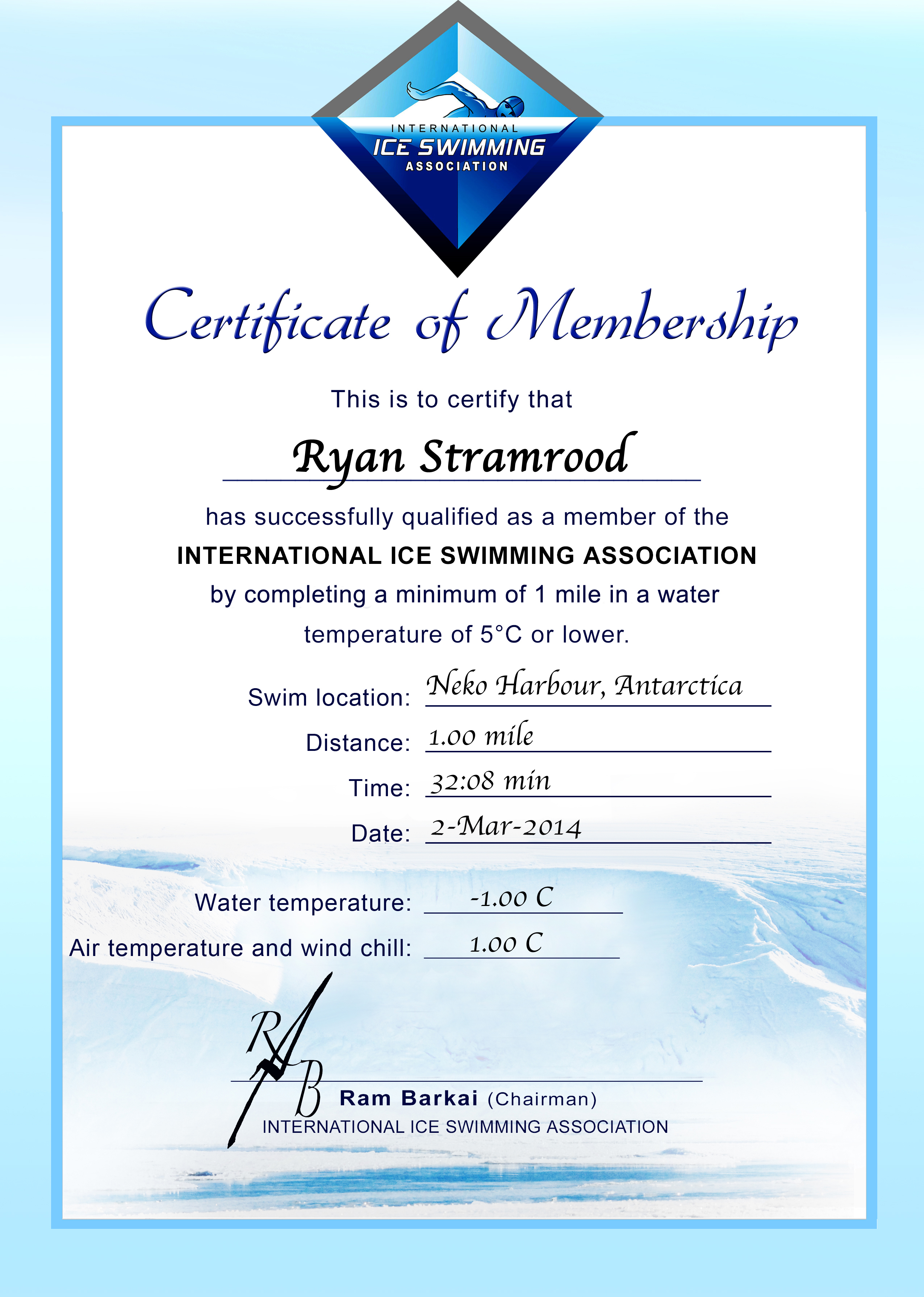 Ice Mile Certificate - Ryan Stramrood
