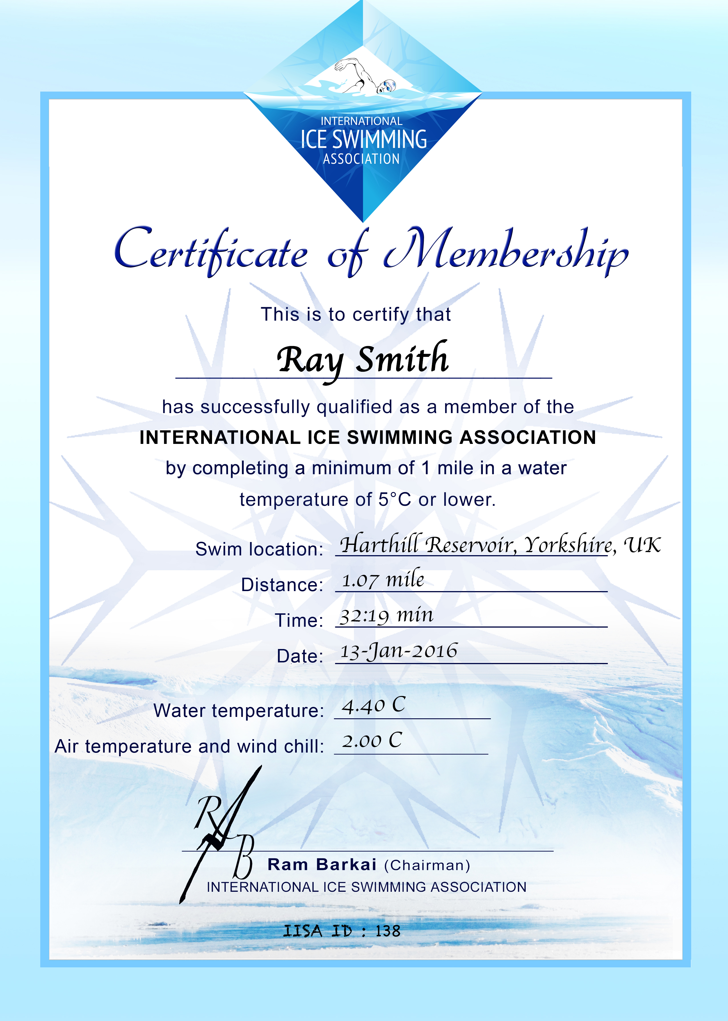 Ice Mile Certificate - Ray Smith